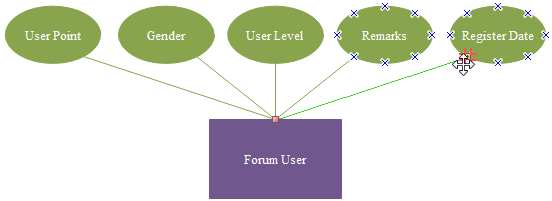 Conecte las formas del diagrama ER
