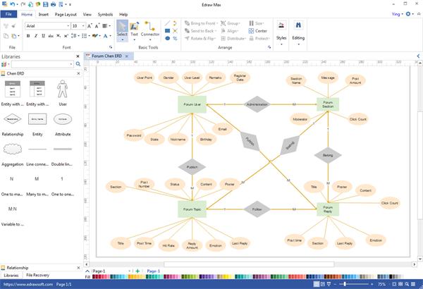 Programa de escritorio ER Diagram