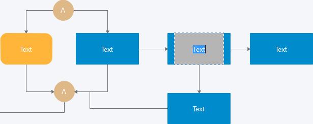 Agregar contenido del diagrama de árbol de fallas