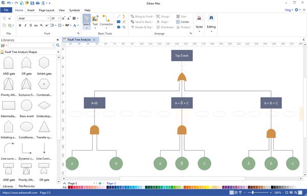 Programa de escritorio del diagrama de árbol de fallas