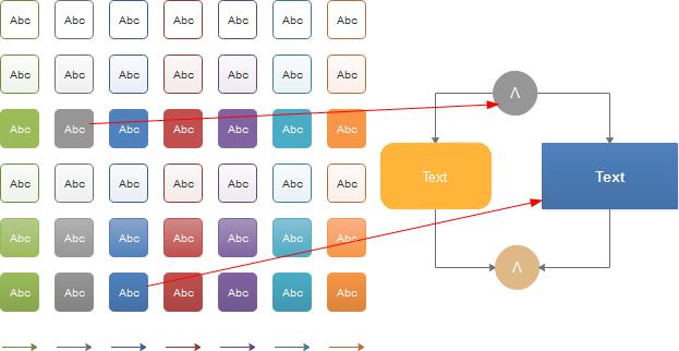 Formatear formas de diagrama de árbol de fallas