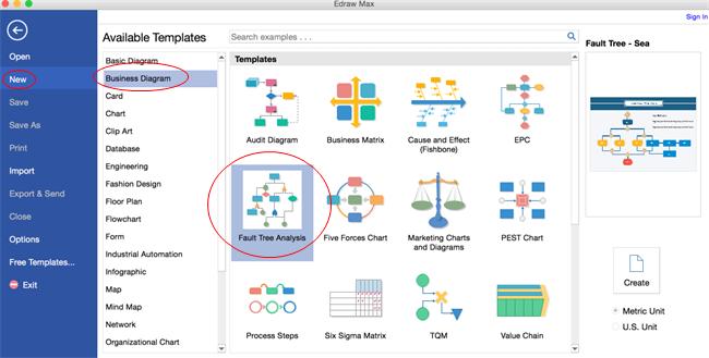 Software de diagrama de árbol de fallas para Mac