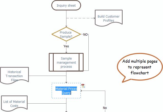 Agregar contenido del diagrama de flujo
