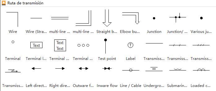 Símbolos eléctricos básicos: ruta de transmisión