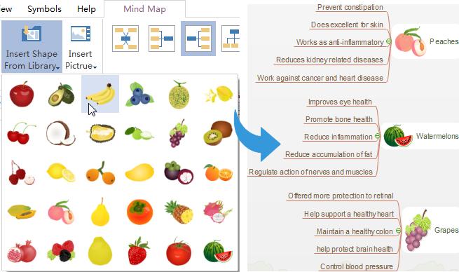 Insertar símbolos en el mapa mental