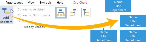 Formatear formas de organigrama