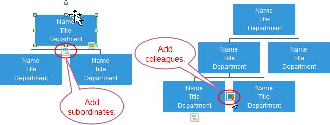 Añadir formas de organigrama