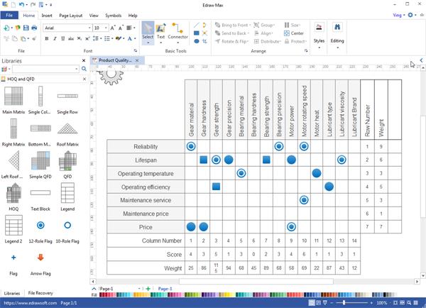 Proyecto Gráfico de Programa de escritorio