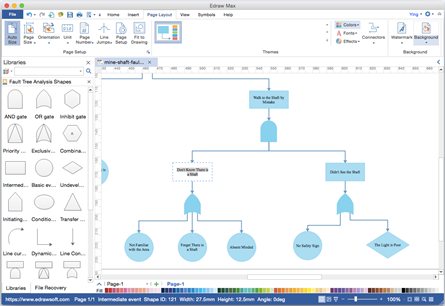 Fault tree diagram software for mac how to create fault tree diagram ccuart Choice Image