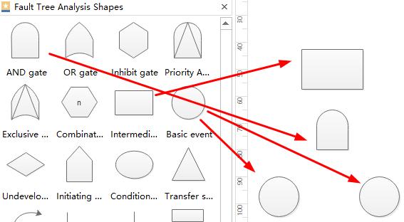 Formen des Fehlerbaum-Analysediagramms ziehen