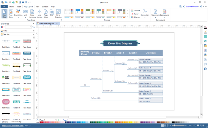 event tree diagram software interface