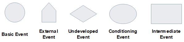 fta event symbols