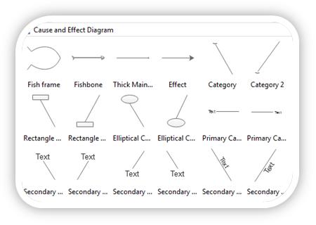 simboli del diagramma a lisca di pesce