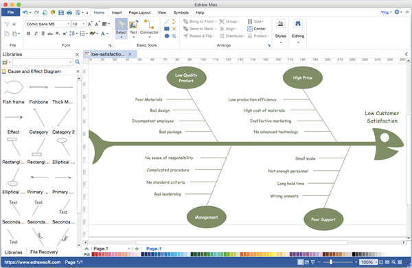 Fishbone diagram visio alternative for mac ccuart Image collections
