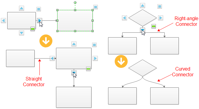 Connect audit diagram Shapes Automatically