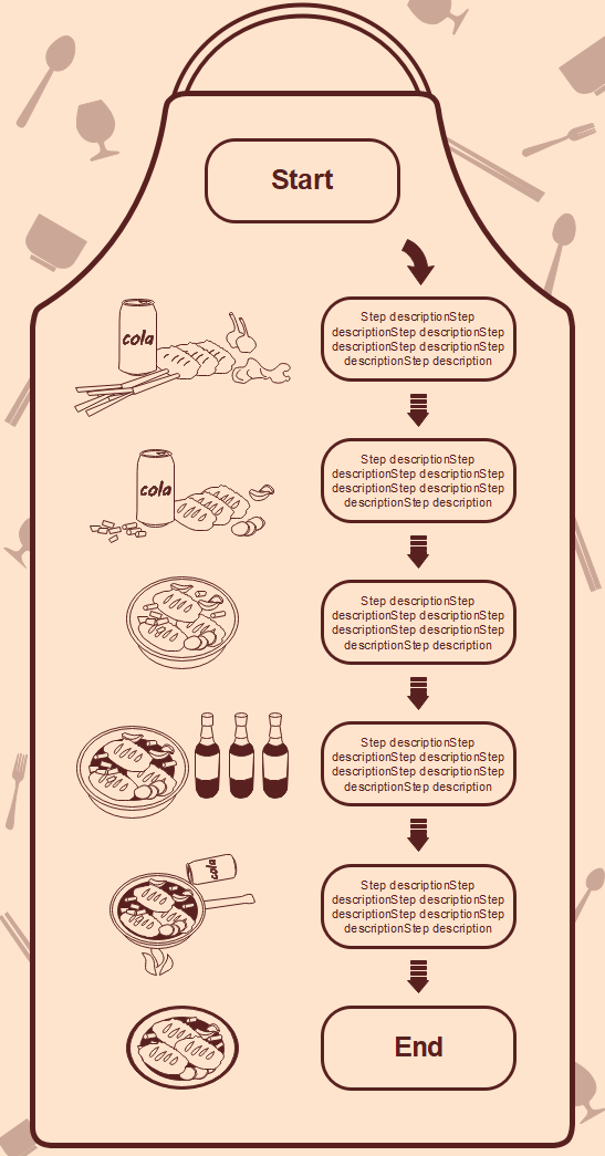 food cooking procdure flowchart template