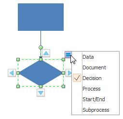 Flowchart Software Interface