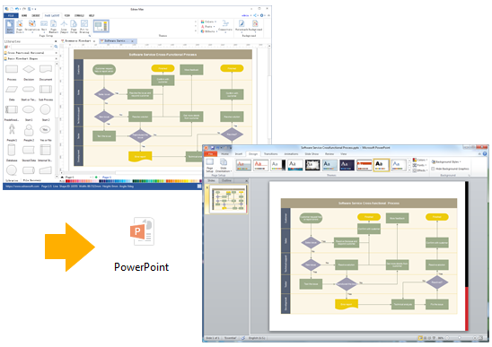 Export Flowchart to PowerPoint