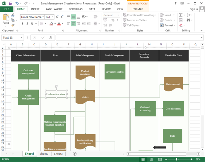 Flow Chart Template  Printable Word amp Excel Templates