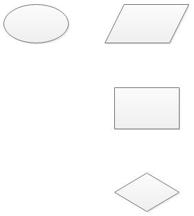 Programming Flowchart Step 1
