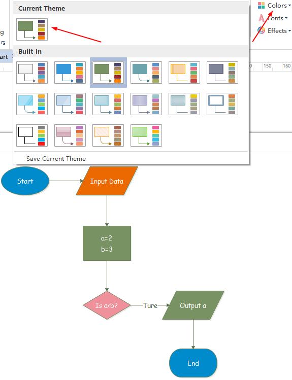 Programming Flowchart Step 5