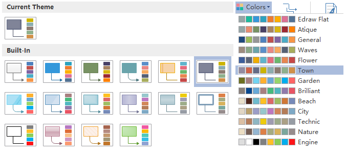 Flowchart Themes and Colors