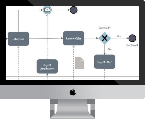 Logiciel De Diagramme BPMN Pour Mac