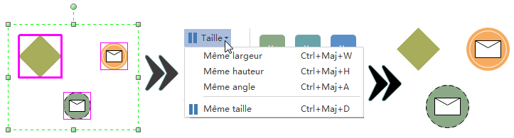 Même taille