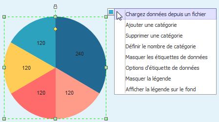 Mettre en format les formes de graphique
