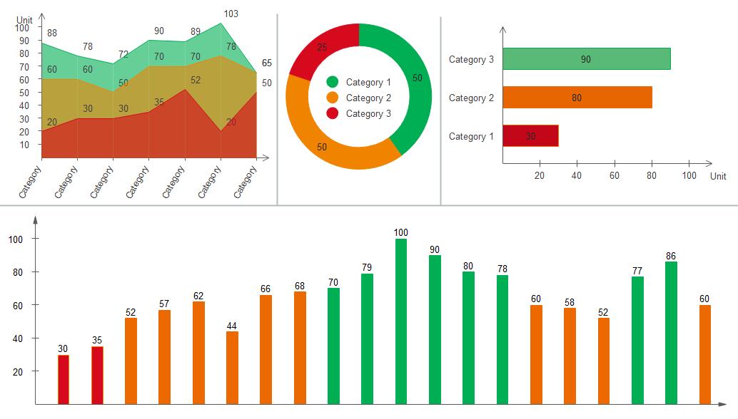 Exemples de tableau de bord KPI