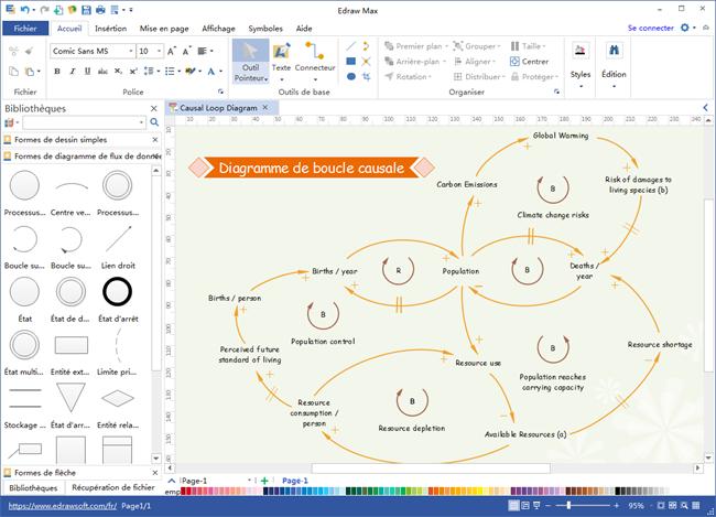 Logigiel pour créer des diagrammes de la boucle causale