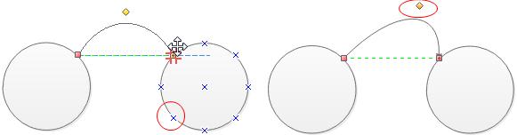 Connecter les formes de diagramme de flux de données