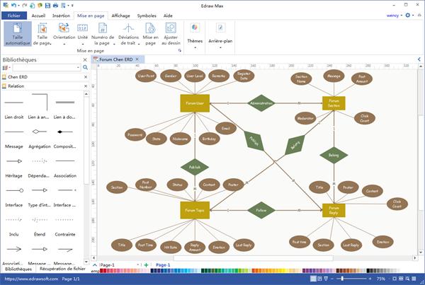 Programme de bureau de diagramme de flux de données