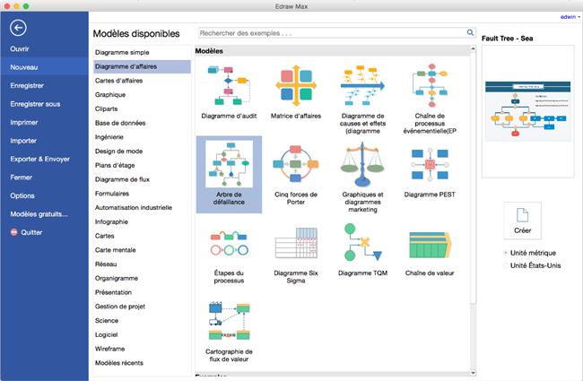 Logiciel de création d'arbre de défaillances pour Mac