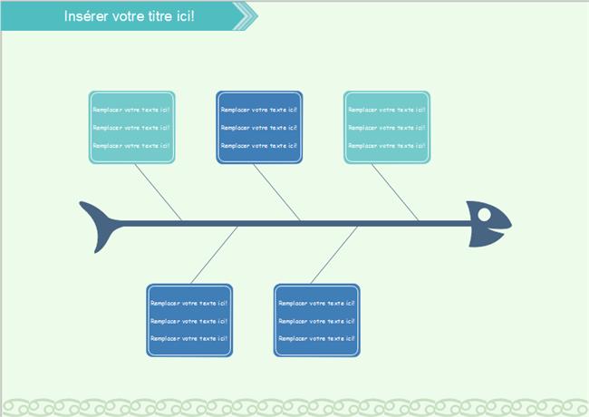 Ajouter des contenus de diagramme d'Ishikawa