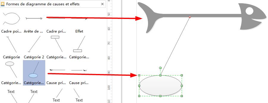 Ajouter des formes de diagramme d'Ishikawa