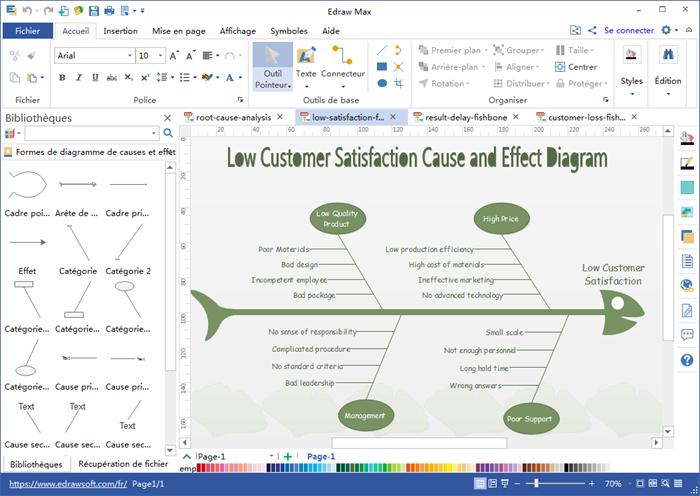 Logiciel de diagramme de causes et effets