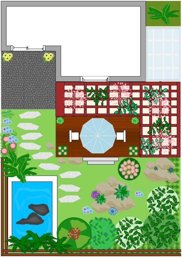 Exemple de plan de jardin