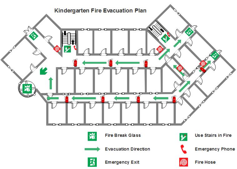 Modèles de plan d'évacuation du jardin d'enfants