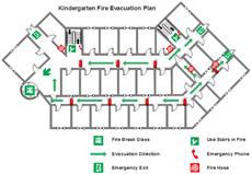 Modèles de plan d'évacuation pour le jardin d'enfants