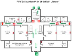Modèles de plan d'évacuation pour la bibliothèque