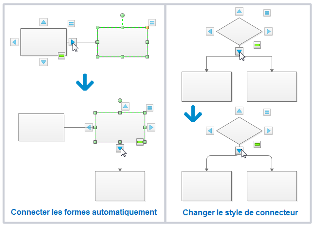 Connecter les formes automatiquement
