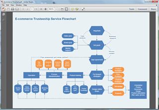 Modèle de diagramme en PDF