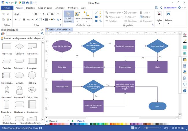 interface de logiciel de diagramme de flux
