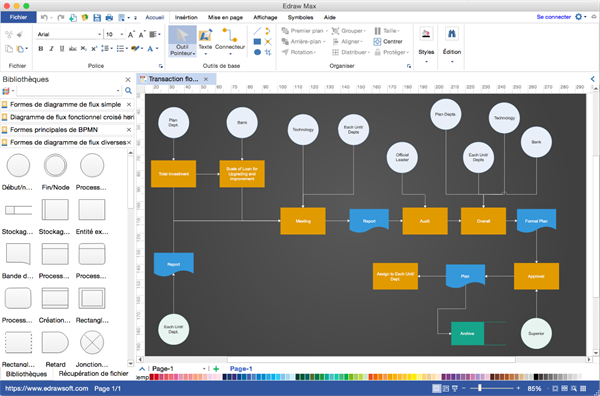 equivalent de diagramme de flux de microsoft visio pour mac