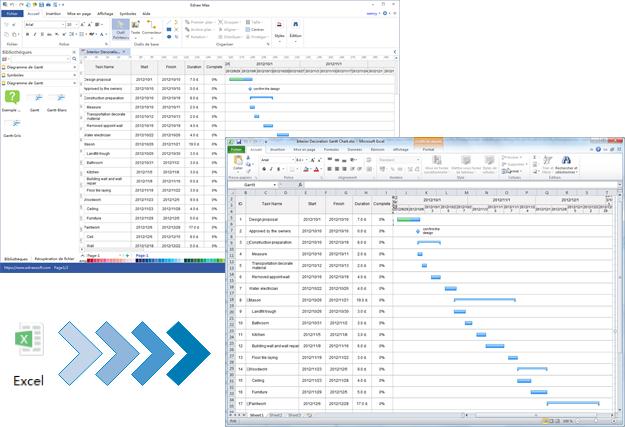 Exporter le diagramme de Gantt au Excel