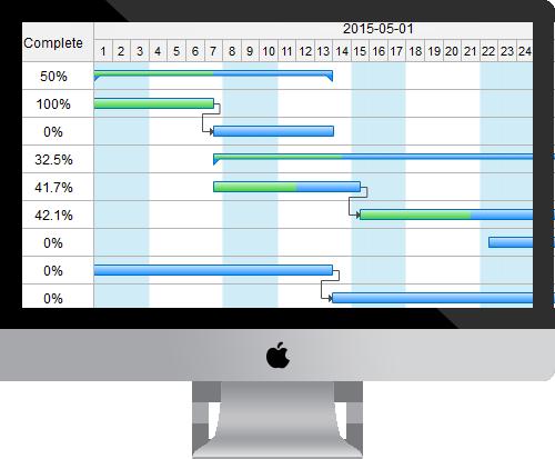 De diagramme de gantt pour mac logiciel de diagramme de gantt pour mac ccuart Choice Image
