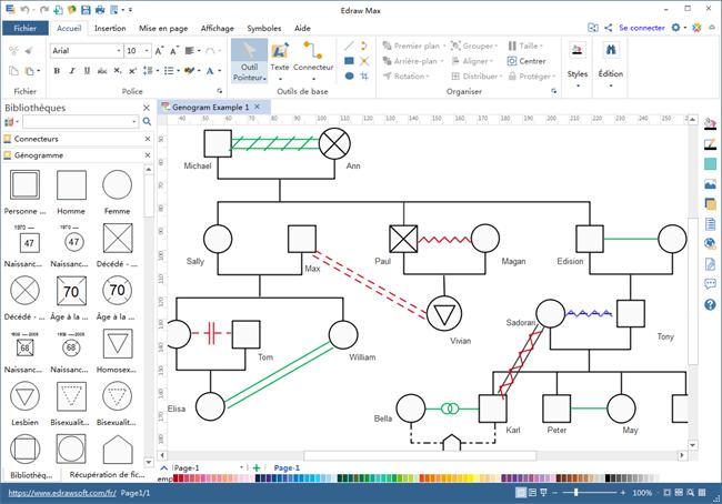 Créer un génogramme avec le logiciel de génogramme Edraw