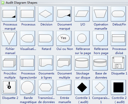 Modèles de diagramme d'audit