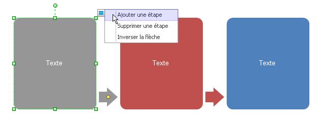 Processus simple